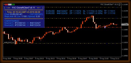FXC CloneR - MT4 Trade Copier